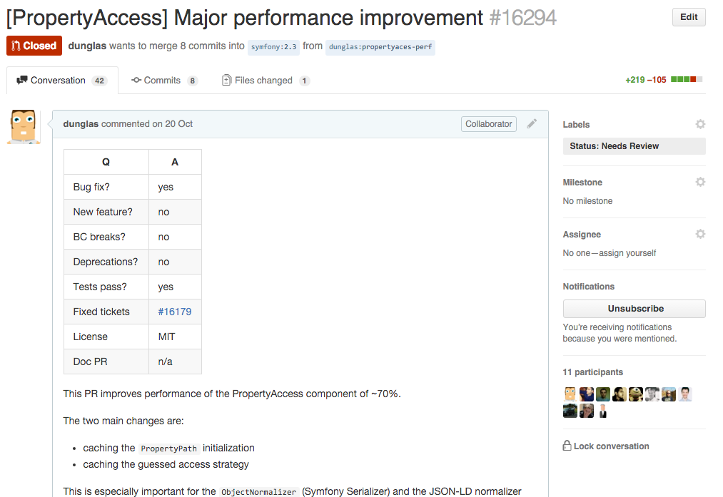 Symfony PropertyAccess performance improvement